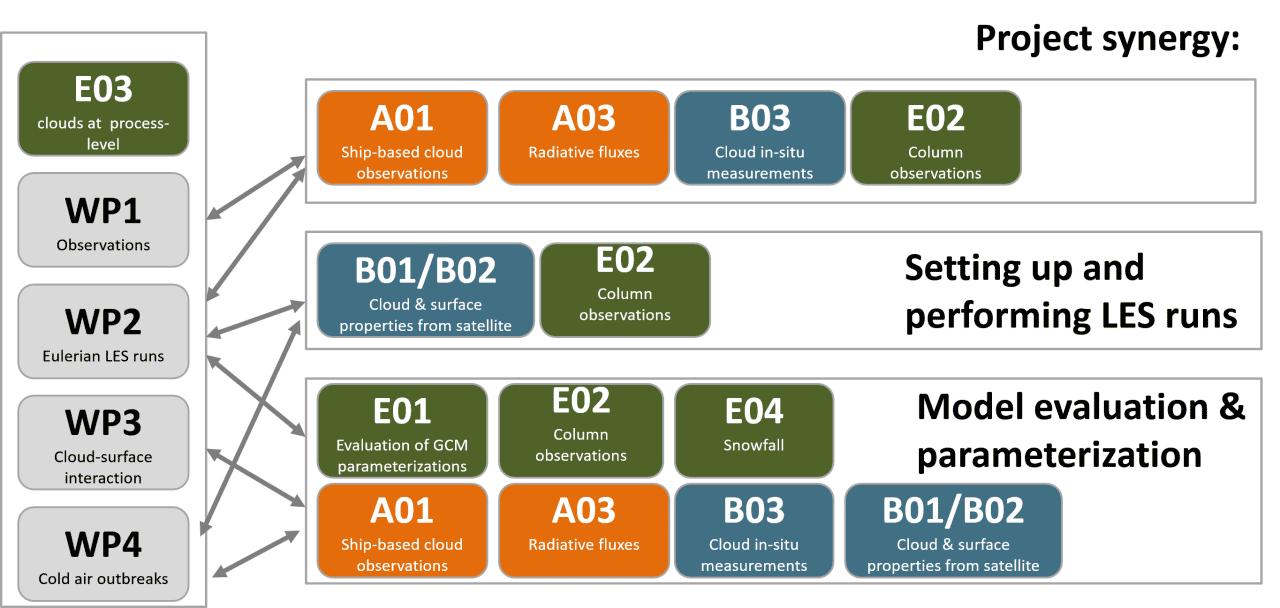 matrix_E03