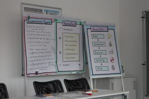 A lot of flipcharts were used to illustrate and show possible further career opportunites (Photo: Tobias Donth).